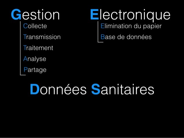 Gestion électronique des données sanitaires