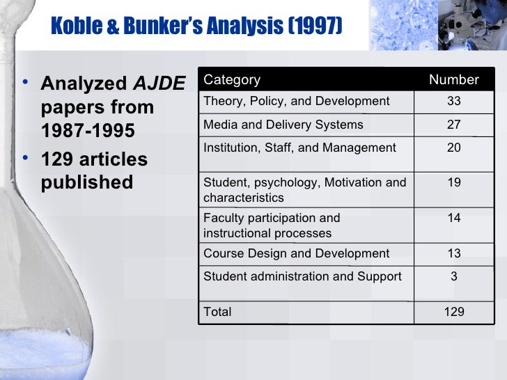 ontology and epistemology the growth of motivation psychology essay College essay 300 words to know sample college essays 300 wordsafter reading our 300 word essay example on conflict management you will surely know what to write in your paper find this pin and more on ilkb motivation by ilovekickboxingcom.