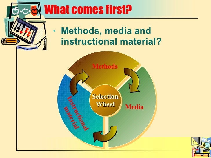factor to consider when selecting instructional method and instructional material Factor to consider when selecting instructional method and instructional material essay introduction instructional materials are items that are designed to serve as major tool for assisting in the instruction of a subject or course.