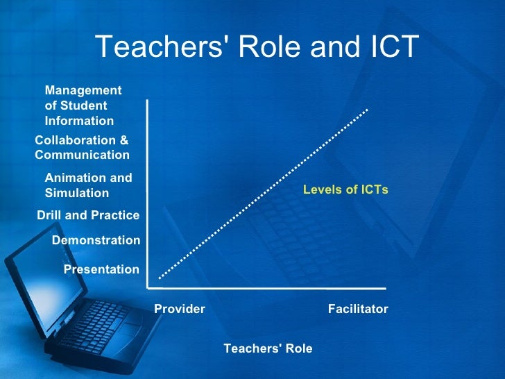 role of ict in education pdf