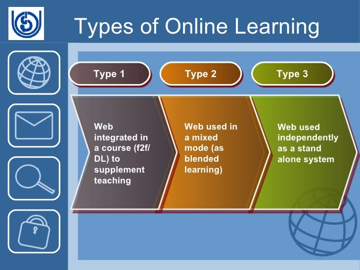 online learning and adul learners Engagement of adult learners 1  adult learners within online learning environments also value frequent and explicit communication about course-related matter .