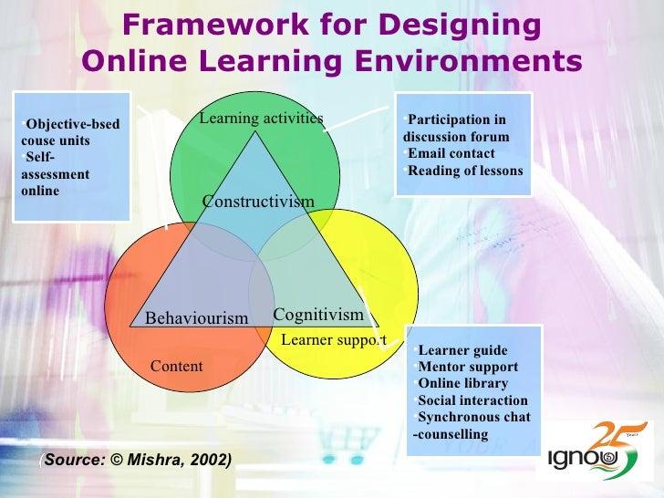learner guide civ web development