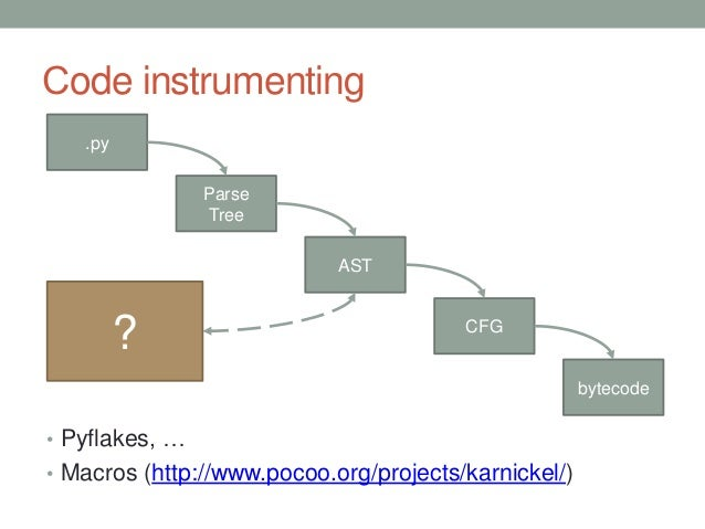 Сode instrumenting • Pyflakes, … • Macros (http://www.pocoo.org/projects/karnickel/) .py Parse Tree CFG bytecode AST ?