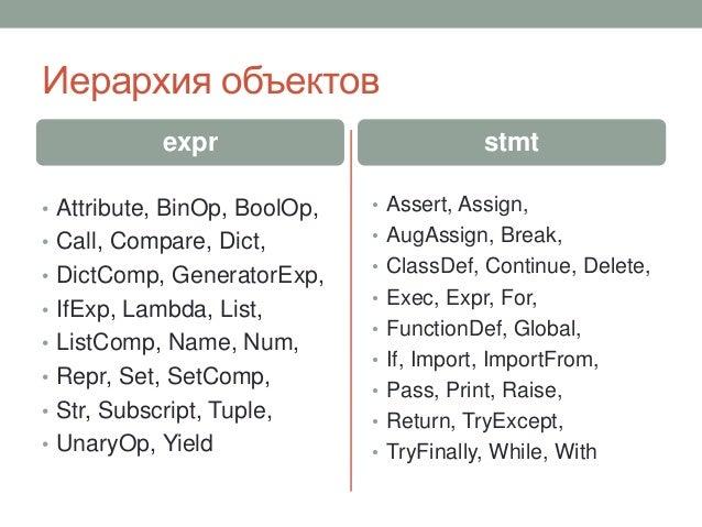 Иерархия объектов • Attribute, BinOp, BoolOp, • Call, Compare, Dict, • DictComp, GeneratorExp, • IfExp, Lambda, List, • Li...