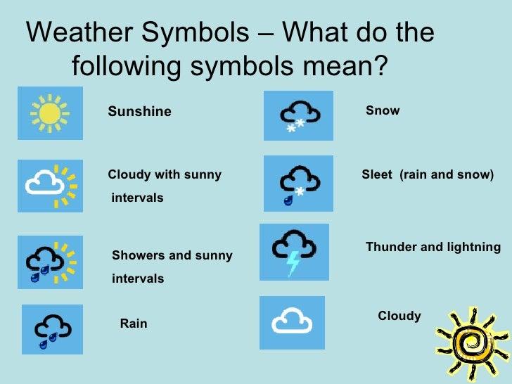 Weather Symbols Key Images Free Symbol Design Online