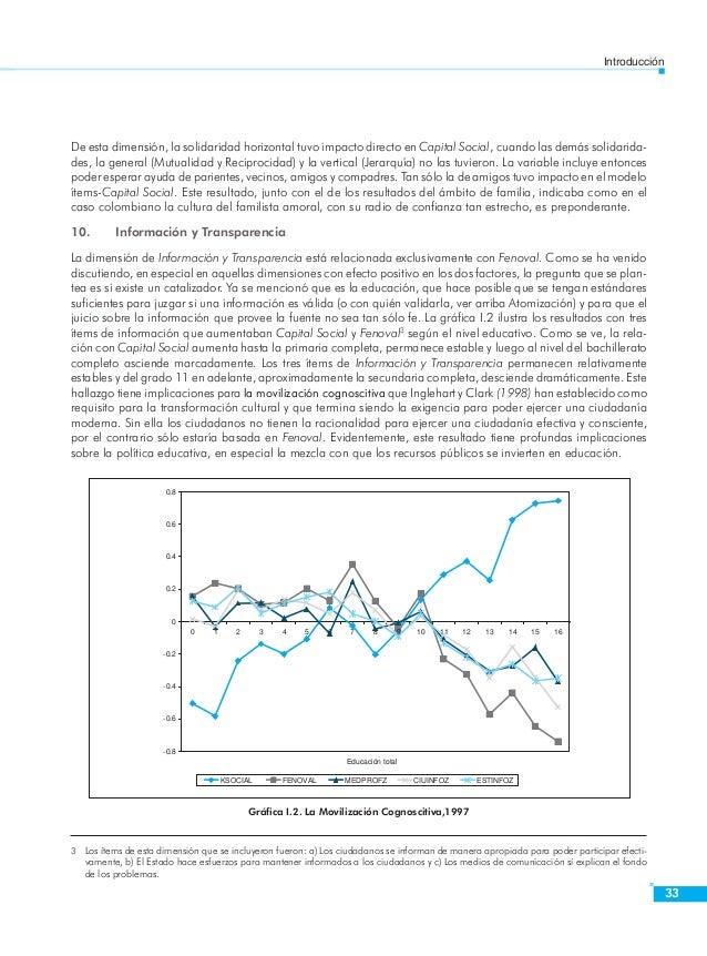 35  II. ELEMENTOS COMPLEMENTARIOS PARA LA  INTERPRETACIÓN DE LOS RESULTADOS DE LA  MEDICIÓN DEL CAPITAL SOCIAL  MARCO ANAL...