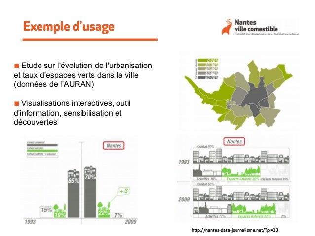 Forum Nantes ville comestible 24/01/15 : présentation de Libertic Slide 3