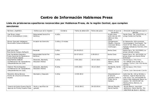 Centro de Información Hablemos Press Lista de prisioneros opositores reconocidos por Hablemos Press, de la región Central,...