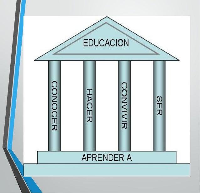 Ocho Aprendizajes Fundamentales de los Estudiante de EBR Introducción al Marco del Buen Desempeño Docente