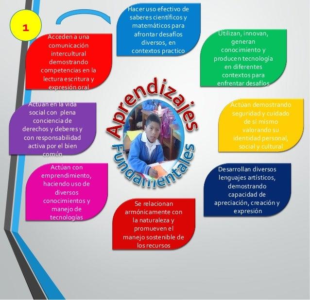 ENFOQUE (La renovación de la práctica pedagógica se sustenta en un visión transformadora que permite transitar de la enseñ...