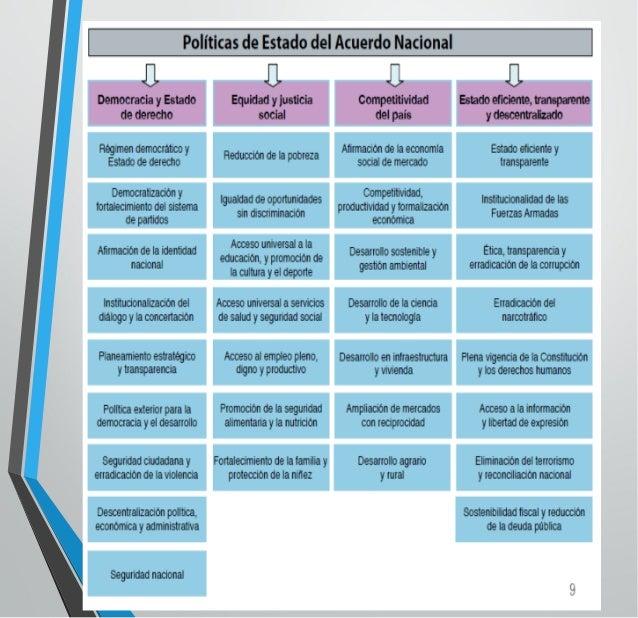 Proyecto Educativo Nacional Marco Normativo Curricular