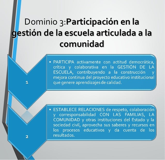 Ideas principales •Proyecto Educativo Institucional •Proyecto Curricular de Institución Educativa •Proyectos de Innovación...