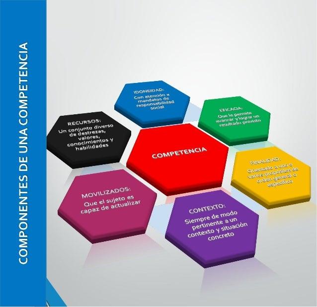 Escenario Ideal Formación Inicial Evaluación Docente