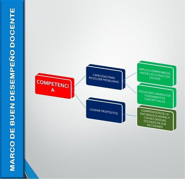 COMPETENCIA 1COMPETENCIA 1: Conoce y comprende las características de: Conoce y comprende las características de todos sus...