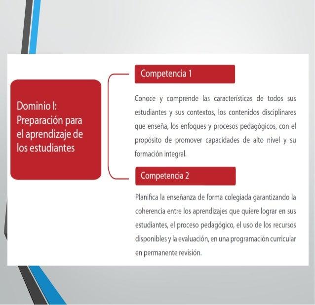 COMPETENCIA 2COMPETENCIA 2:: Planifica la enseñanza garantizando la coherencia entrePlanifica la enseñanza garantizando la...