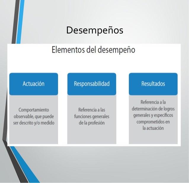 COMPETENCIA 3COMPETENCIA 3: Crea un clima propicio para el aprendizaje, la: Crea un clima propicio para el aprendizaje, la...