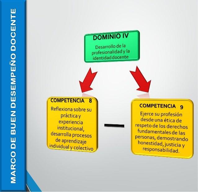 2 marco normativo curricular