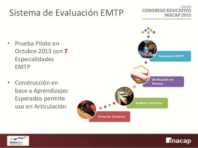 Sistema de Evaluación EMTP • Prueba Piloto en Octubre 2013 con 7 Especialidades EMTP  Evaluación EMTP  Verificación en Ter...