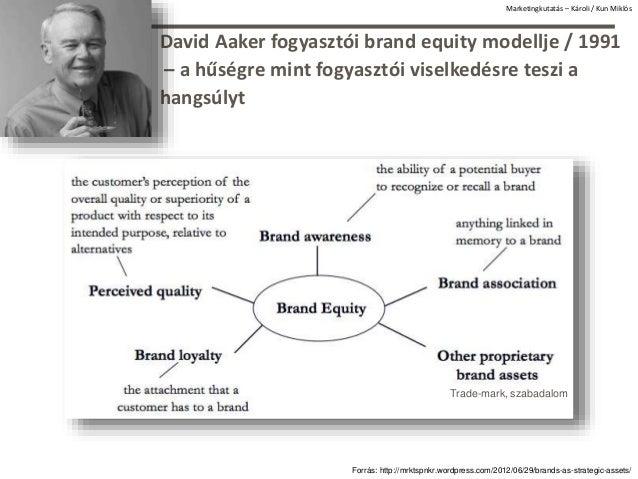 David Aaker fogyasztói brand equity modellje / 1991 – a hűségre mint fogyasztói viselkedésre teszi a hangsúlyt Marketingku...