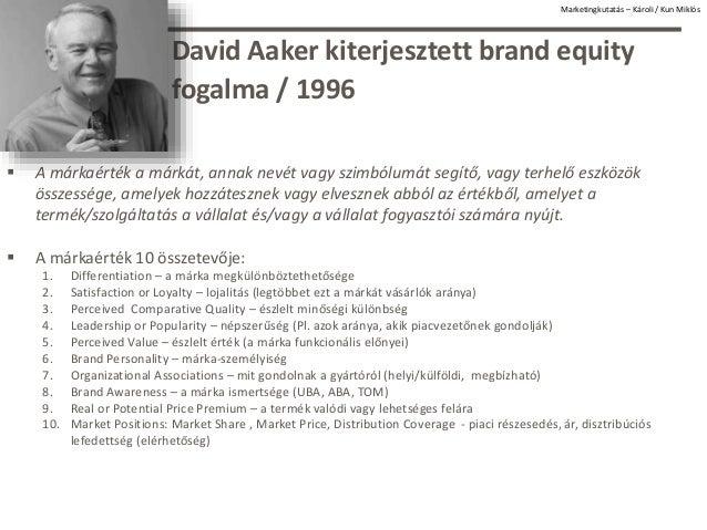 David Aaker kiterjesztett brand equity fogalma / 1996 Marketingkutatás – Károli / Kun Miklós  A márkaérték a márkát, anna...