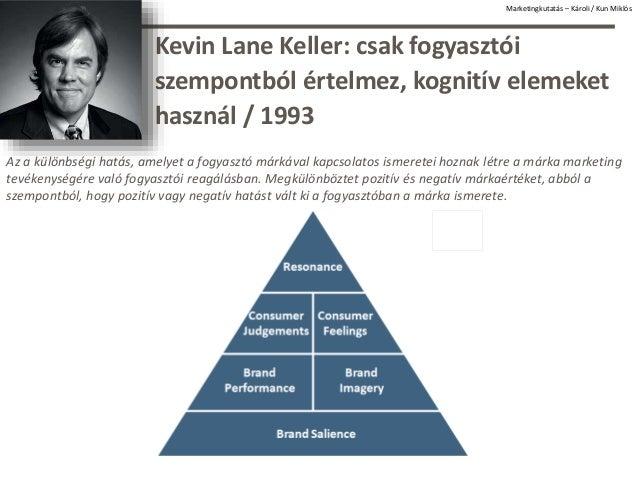 Kevin Lane Keller: csak fogyasztói szempontból értelmez, kognitív elemeket használ / 1993 Az a különbségi hatás, amelyet a...