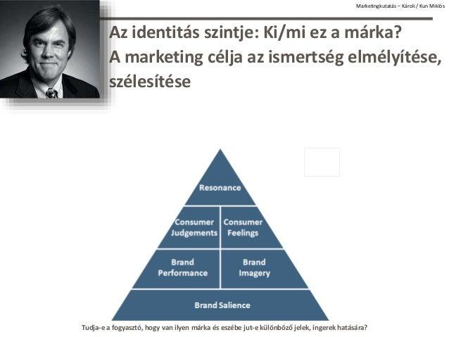 Az identitás szintje: Ki/mi ez a márka? A marketing célja az ismertség elmélyítése, szélesítése Tudja-e a fogyasztó, hogy ...