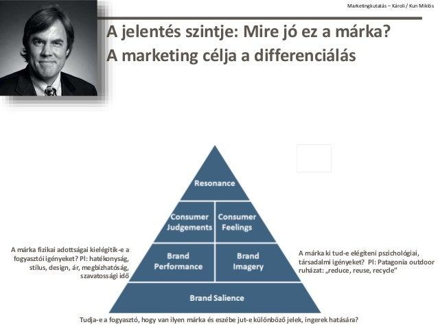 A jelentés szintje: Mire jó ez a márka? A marketing célja a differenciálás A márka fizikai adottságai kielégítik-e a fogya...