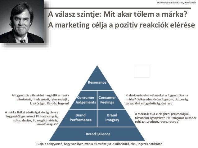 A válasz szintje: Mit akar tőlem a márka? A marketing célja a pozitív reakciók elérése A márka fizikai adottságai kielégít...