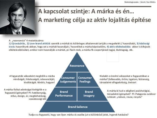 A kapcsolat szintje: A márka és én… A marketing célja az aktív lojalitás építése A márka fizikai adottságai kielégítik-e a...