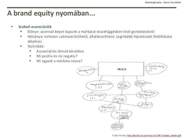 A brand equity nyomában...  Szabad asszociációk  Előnye: azonnali képet kapunk a márkával összefüggésben lévő gondolatok...