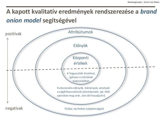 A kapott kvalitatív eredmények rendszerezése a brand onion model segítségével Központi értékek Előnyök Attribútumokpozitív...