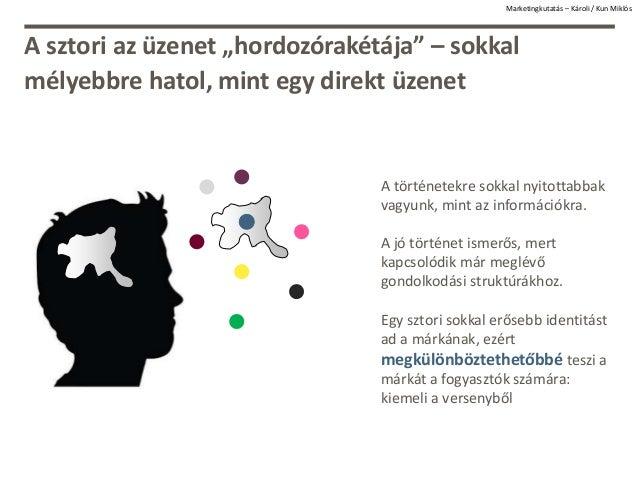 """Marketingkutatás – Károli / Kun Miklós A sztori az üzenet """"hordozórakétája"""" – sokkal mélyebbre hatol, mint egy direkt üzen..."""