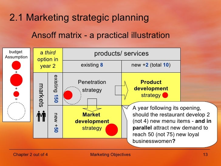 strategic marketing plan for electronic products International marketing strategy by dr satyendra singh professor, marketing and international business short lifecycle electronic products.