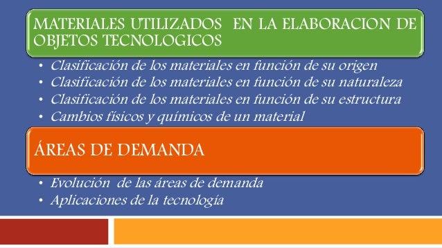 MATERIALES UTILIZADOS EN LA ELABORACION DE OBJETOS TECNOLOGICOS • Clasificación de los materiales en función de su origen ...