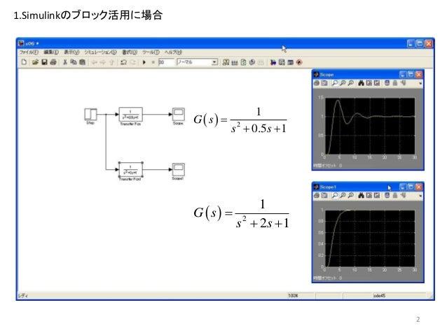 2次遅れの積分要素の過渡応答性(MATLAB) Slide 2