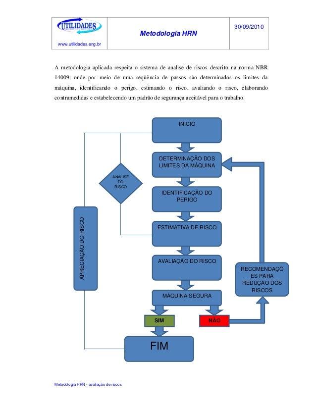 www.utilidades.eng.br Metodologia HRN 30/09/2010 Metodologia HRN - avaliação de riscos A metodologia aplicada respeita o s...