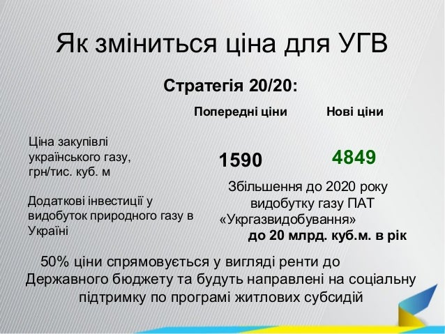 Як зміниться ціна для УГВ Попередні ціни Нові ціни Ціна закупівлі українського газу, грн/тис. куб. м 1590 4849 Додаткові і...