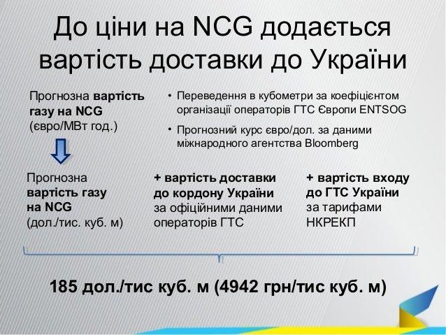 До ціни на NCG додається вартість доставки до України Прогнозна вартість газу на NCG (євро/МВт год.) Прогнозна вартість га...