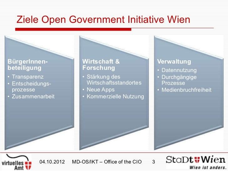 """Mittheisz, CIO Stadt Wien, """"Wien-Win-Win"""" Slide 3"""
