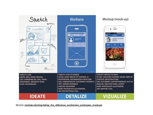 Mobile (Android) App UI Design Crash Course (2016)