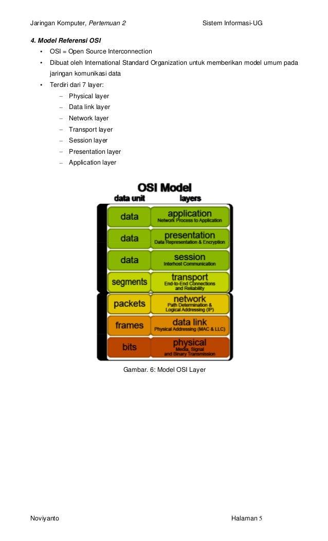 Arsitektur referensi sistem perdagangan