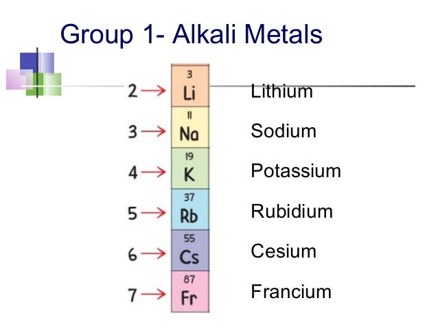 reactivity of alkali metals - Periodic Table Alkali Metals Reactivity