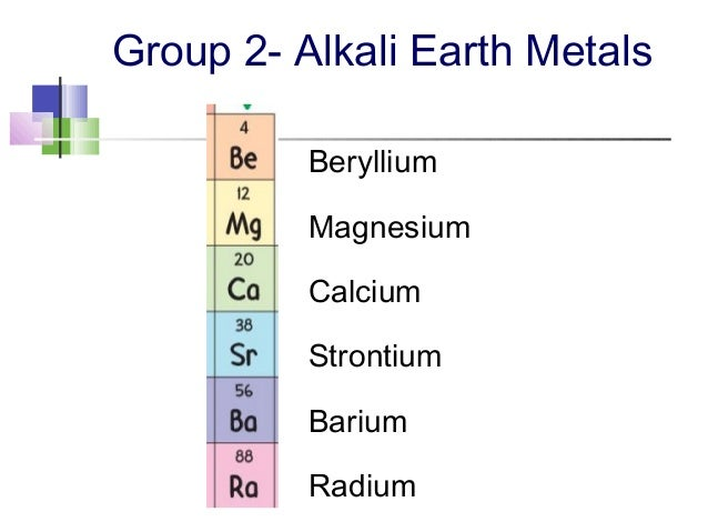 Modern Periodic Table 40527902 on Sodium Periodic Table