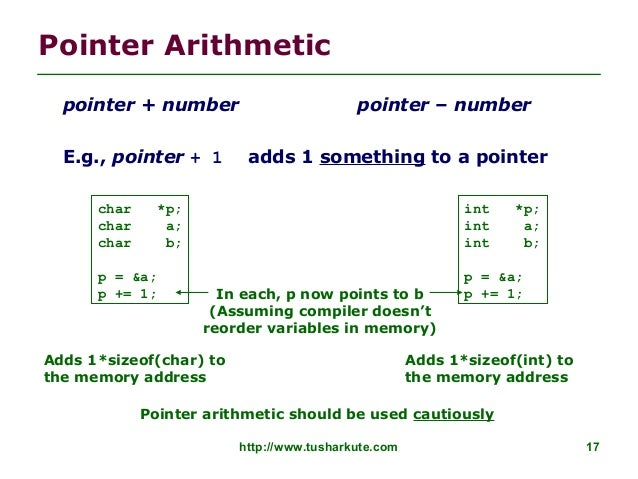 Module 02 Pointers in C