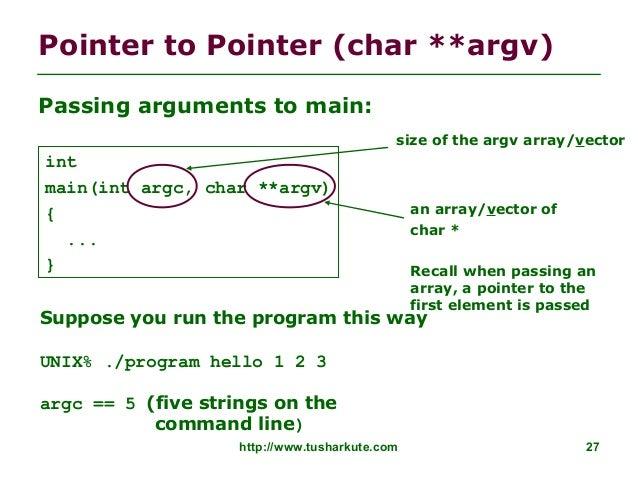 Char Pointer In C