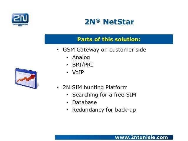 2N® NetStar        Parts of this solution:• GSM Gateway on customer side   • Analog   • BRI/PRI   • VoIP• 2N   SIM hunting...