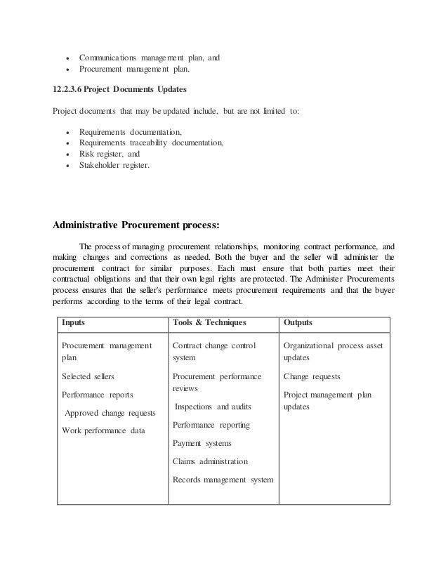 Project Procurement Management MBA Assignment Help