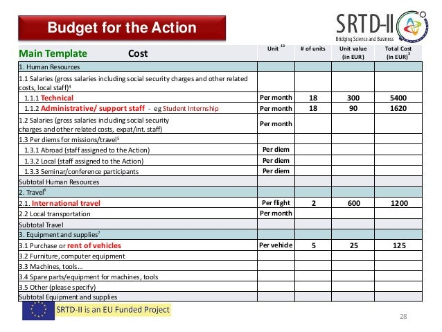 Budget For The Action Main Template