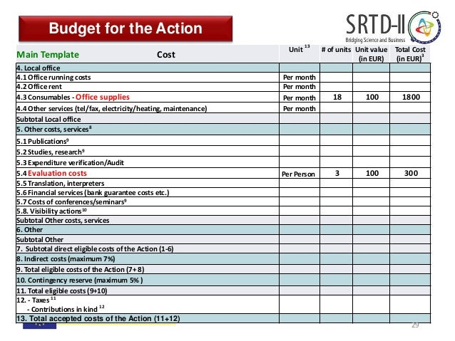 mission trip budget template selo l ink co