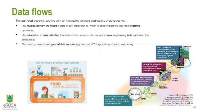 10 Data flows The agri-food sector is dealing with an increasing amount and variety of data due to: • The multidisciplinar...